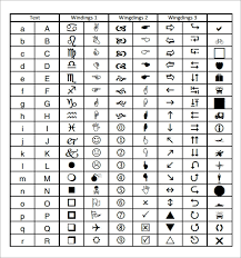 Free 6 Wingdings Chart Templates In Pdf