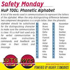 As the terms 'phonetic' and 'alphabet' suggest, the international phonetic alphabet is an international writing system that was if this sounds confusing, its because there is much overlap between the two. At Wachs Services Safety Is Not Just An Objective But At The Center Of Our Culture A Phonetic Alphabet Is A Phonetic Alphabet Spoken Words Health And Safety