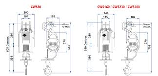 cws mini hoists 80kgs 160 kgs 230 kgs and 300 kgs capacity 110v specifications cws80 cws160 cws230 cws300