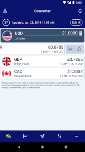 Xe Exchange Rate Chart Xe Currency Converter Money Transfers Apk Download