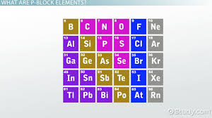 p block elements on the periodic table properties overview video lesson transcript study
