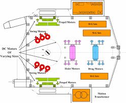 dc ward leonard dragline layout figure of  dc ward leonard dragline layout