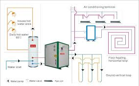 ground source heat pump ground source heat pump suppliers and ground source heat pump ground source heat pump suppliers and manufacturers at alibaba com