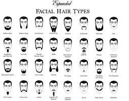 Hairstyle Names For Women men hairstyles names men hairstyles pictures 3894 by stevesalt.us