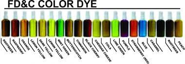Fdc Color Chart Fd C Liquid Dyes