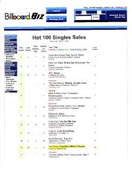 Billboard Charts 2006 58 Actual Billboard Chart Top Singles