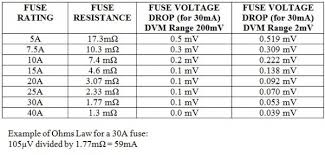Parasitic Draw Chart Timeless Power Probe Voltage Drop Chart The Power Probe Dmm