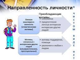 Реферат на тему направленности личности > ищем документы вместе Реферат на тему направленности личности