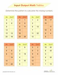 worksheet  Input Output Math Worksheets besides Input Output Tables   Education besides Input Output Tables   Education together with inputoutput tables addition facts 1 to 12 output only blank a in addition Input Output Math Worksheets Grade 5   worksheet ex le further Function Tables Input Output Worksheet Worksheets for all also Patterns   Function Machine Worksheets besides inputoutput tables addition facts 1 to 12 output only blank a also Input And Output Math Worksheets   Criabooks   Criabooks additionally Math Worksheets Input Output Tables   worksheet ex le moreover Worksheets for all   Download and Share Worksheets   Free on. on input output math worksheets grade 5
