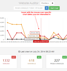 New Social Media Views Auditor Chart And Much More