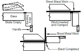 sheet metal bender plans. sheet metal brake edge view. bender plans