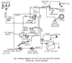 john deere 4020 wiring schematic john image wiring john deere wiring diagram john image on john deere 4020 wiring schematic