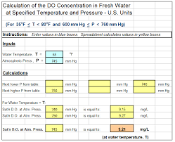 Oxygen Tank Conversion Chart Excel Spreadsheet Archives Low Cost Easy To Use