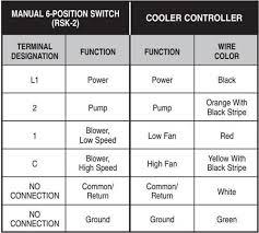 Evap Cooler Wiring Diagram Wiring Diagrams