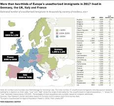 Germany The Uk France And Italy Make Up Majority Of