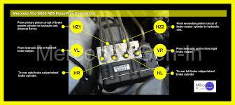 mercedes sprinter abs wiring diagram mercedes mercedes vito w639 abs pump brake pipe identification mercedes on mercedes sprinter abs wiring diagram