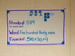 Expanded Form Chart Standard Form Word Form Expanded Form Anchor Chart This Is