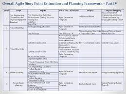 price estimate template agile estimation for fixed price model