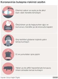 Bugün 31 mayıs 2021 pazartesi güncel koronavirüs tablosunu web sayfamızdan görebilir ve takip edebilirsiniz. 31 Mayis Koronavirus Tablosu Turkiye De Vaka Sayisi Kac Son Durum Ne Bbc News Turkce