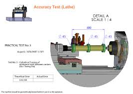 Test Chart For Lathe Machine Lathe Machine Testing Lathe Test With Is Chart Lathe
