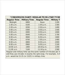 Minute Conversion Chart For Payroll Military Time Clock Online Charts Collection