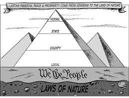 the ninth amendment simply restates the natural law idea that economics