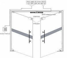 ul listed electronic magnetic lock double door magnetic sliding door lock