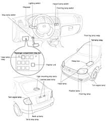 hyundai accent headlight questions answers pictures fixya changing headlights on hyundai acent 1997