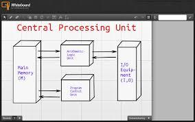 architecture of computer. computer architecture tutorialsscreenshot of c