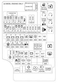 2004 hyundai elantra fuse box diagram wiring diagram sample 2004 elantra fuse diagram wiring diagram toolbox 2004 hyundai elantra fuse box diagram