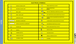 residential electrical wiring diagrams symbols wiring diagram house wiring plan symbols plans 2017