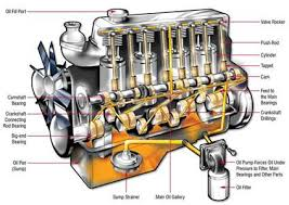 pontiac engine diagram pontiac engine schematics pontiac wiring diagrams cars 2006 pontiac g6 engine diagram questions pictures fixya