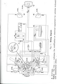 deadped vespa wiring in a nutshell vespa px 125 disc wiring diagram at Vespa Wiring Diagram