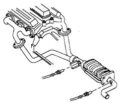 repair guides electronic engine controls oxygen sensor lt1 wiring harness diagram at 1995 Camro 02 Sensor Wiring Diagram