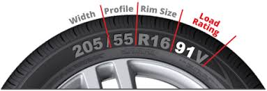 Commercial Tyre Load Rating Chart What Is Tyre Load Rating Help Centre Blackcircles Com