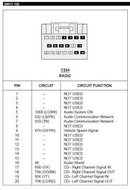 1998 ford expedition radio wiring diagram in 2001 f150 912 1024 2004 ford f150 stereo wiring diagram regarding 2001 radio jpg resize d413 2c600 6ssl d1 in