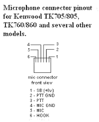 kenwood microphone wiring diagram wiring diagram for you • is the kawamall dmtf 6pin microphone usable the kenwood tk 805d rh ham stackexchange com kenwood mc 50 microphone wiring diagram kenwood microphone