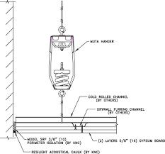 Hanger Wire Gauge Chart Spring Wire Tie Ceiling Hanger Muta Hanger Formerly Srh Bbt