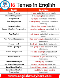 tenses 16 tenses in english english study here