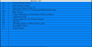Panasonic Viera Red Light Blinking 2 Times Led Lcd Tv Troubleshooting Guide Part 2 Diy Forums