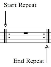 The Guitar Teaching Blog February 2018