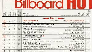 1998 Hot 100 Rule Change How Iris Torn Other Radio