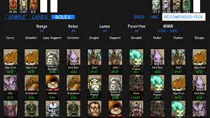 picker for dota 2 heroes counter pick apps 148apps