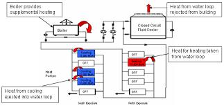 american standard boiler wiring diagram images wiring diagram american standard heat pump thermostat wiring diagram