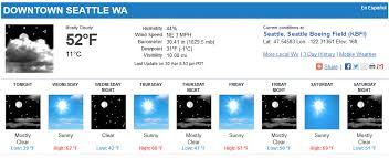 denver weather forecast 14 day. cliff mass weather and climate blog denver forecast 14 day