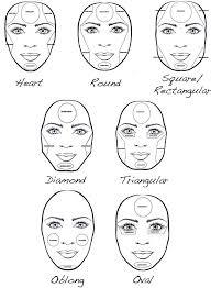contouring by face shape min