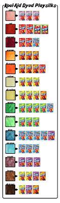 Kool Aid Dye Chart What Flavors