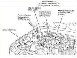 2003 isuzu axiom engine diagram 2003 wiring diagrams online
