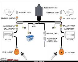 xenon light wiring diagram xenon wiring diagrams online description xenon wire diagram xenon wiring diagrams on wiring diagram projector headlights