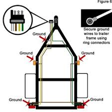 troubleshooting 4 and 5 way wiring 5 Wire Plug Diagram Wiring Diagram 7-Wire Semi-Trailer Plug